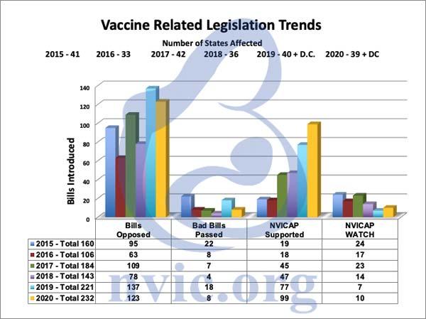 legislation trends 2020