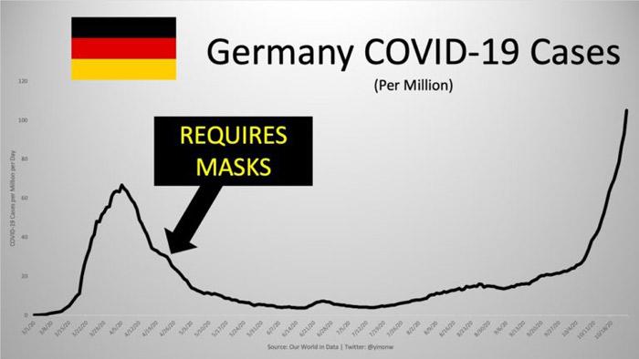 germany covid-19