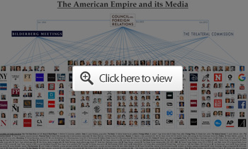 american empire and its media