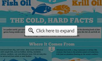 Krill Oil Vs Fish Oil Infographic Preview