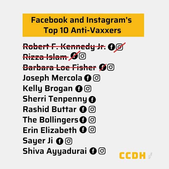 Facebook and Instagram Top 10 anti-vaxxers